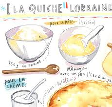 dessin recette de cuisine quiche lorraine recette illustrée aquarelle décor cuisine