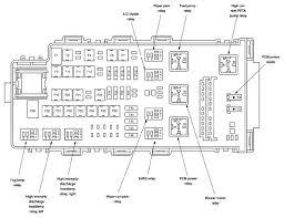 2007 ford fusion interior fuse box diagram wiring diagram simonand