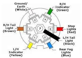 wiring diagram custom wiring diagram for 7 pin trailer plug