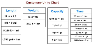 customary measurement conversions lessons tes teach