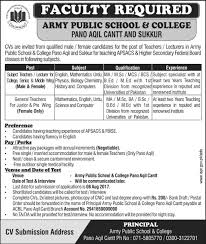 College Lecturer Resume Latest Jobs In Pakistan Government Jobs Nts Ppsc Fpsc Lahore