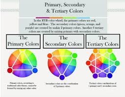 combination of colors color theory cari werz