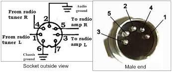 radio aux in loyale w 7 pin din old gen 80 u0027s gl dl xt loyales