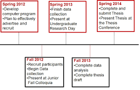 thesis abstract thesis abstract of secondary resear