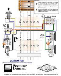 fender blacktop jazzmaster wiring diagram tamahuproject org