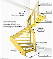 treppe bauen stufe für stufe zur fertigen treppe treppe und treppen ausbau