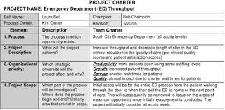 Six Sigma Project Charter Template Excel Section 37 Project Charter Lean Sigma A Practitioners Guide