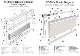 Vertical Blind Replacement Parts Honeycomb Shade Exploded Diagrams
