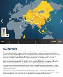 Haplogroup World Map by Cruwys News 2012