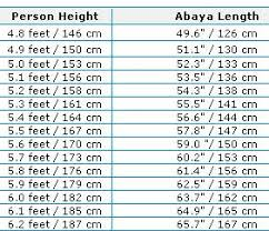 8 feet in inches size chart www abaya1 com dubai abaya thobe exporters
