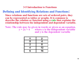 writing linear equations from a table graphs linear equations and functions