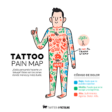tattoo pain level by body part pictures to pin on pinterest