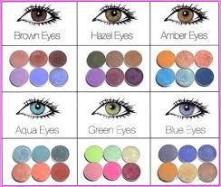 color wheel for makeup artists makeup color wheel for blue stylesstar