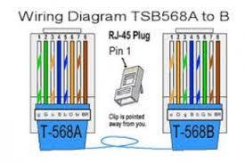 rj45 wire diagram wiring diagram