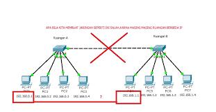 membuat jaringan lan dengan cisco packet tracer membangun jaringan router simulasi dengan cisco packet tracer