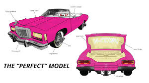 as for the type of car you re driving a cadillac eldorado convertible circa 1982 1985 is the most common car but many people can be found driving around