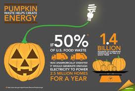Smashing Pumpkins Halloween - smashing pumpkins for power unspoiled org
