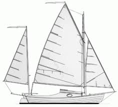 sailboat plans why getting boats plans are important before