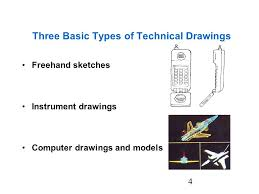 1 technical communications 2 objectives understanding graphics as