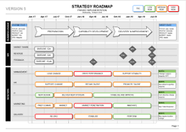 powerpoint roadmap with pest factors template