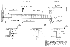building guidelines drawings section b concrete construction