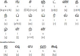 tamil alphabet pronunciation and language