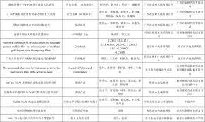 si鑒e wc microsoft word 年度中国有色金属科技论文奖评选结果 docx pdf