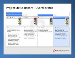 project template ppt create weekly project status report template
