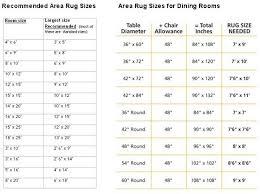 Standard Runner Rug Sizes Emejing Dining Room Area Rug Size Gallery Mywhataburlyweek