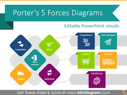 14 creative porter forces model diagrams template for ppt