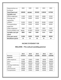 wedding planner pricing millann the cultural wedding planners