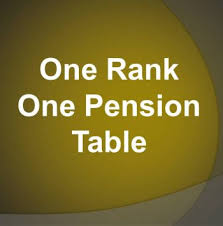 new 2015 orop pension table orop employee today