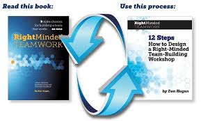 how to design a right minded team building workshop free online