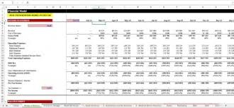 operating model template startup operating model excel template eloquens