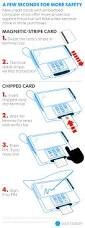 Credit Card For New Business With No Credit New Chip Cards Need A Pin To Protect Consumers Retailers Tell