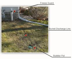 Best Basement Sump Pump by Sump Pump Repair Sump Pump Installation Iowa Wci Basement Repair