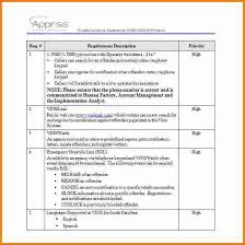 report requirements template reporting requirements template business template