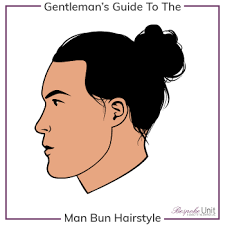 hairshow guide for hair styles how to speak to your barber best men s haircut guide for all styles