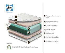 Sealy Soybean Everedge Crib Mattress Crib Mattress