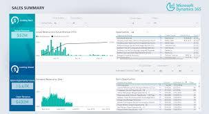 dynamics 365 sales analytics u2013 microsoft appsource