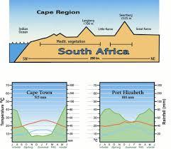 Africa Climate Map by Cape Region South Africa U2014 Landscape