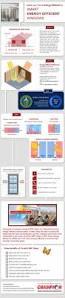 best 25 energy efficient windows ideas on pinterest industrial