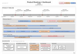bduk 13 product roadmap plus dashboard 04 850