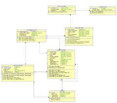hr schema tables data the anti pattern eav il database design the anti kyte