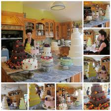 Home Decor Company Names Cake Decorating Company Names Sweets Photos Blog