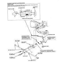 wiring diagram for honda gx160 on wiring images free download