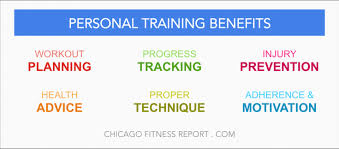 personal training chicago fitness report
