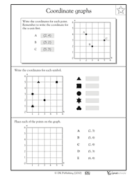 what are the coordinates of the triangle this math worksheet lets
