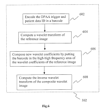 patent us20090044199 information encoding for enabling an