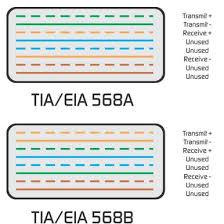 wiring diagram tia eia 568a wiring diagram 3 way switch